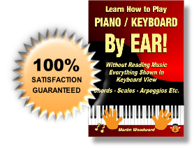 eMedia Learn to Play Keyboard Pack | Guitar Center