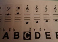 Piano Keyboard Stickers - jpeg 5